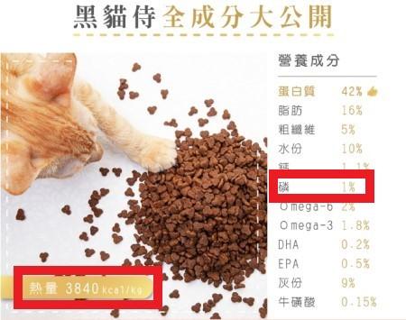 黑貓侍磷含量