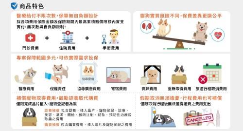 寵物保險推薦